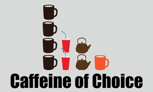 Caffeine-of-Choice